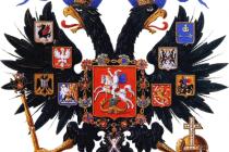 Наслідки конституційних реформ 60-х рр. XIX ст. в Австрійській імперії для її народів