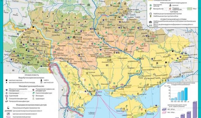 Особливості економічного розвитку Наддніпрянської України в першій половині XIX ст.