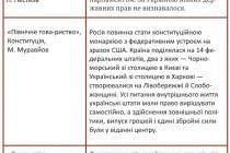Україна в програмних документах декабристів