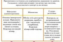 Військово-адміністративний устрій Османської імперії в ХVІ-ХУІІІ ст.