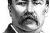 Іван Карпенко-Карий (1845-1907)