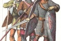 Римський і варварський світи в середині 1 тис.
