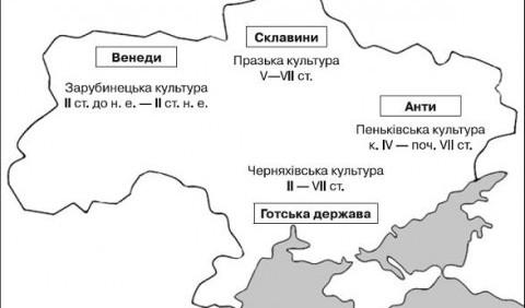 Давні слов'яни