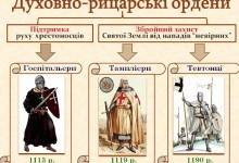 Духовно-рицарські ордени