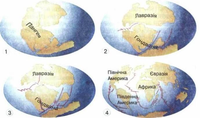 Як утворилися материки?