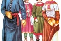 Основні групи залежного населення Київської Русі