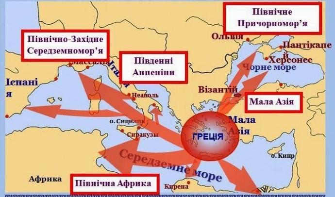 Велика грецька колонізація