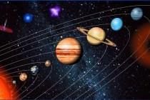 Що таке планети?