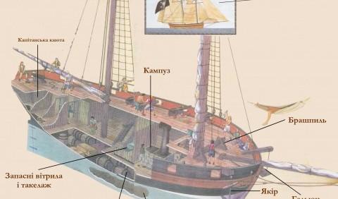 Піратська шхуна
