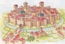 Передумови виникнення середньовічних міст