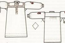 Українська традиційна сорочка