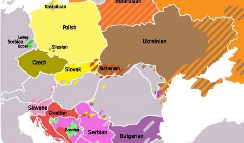 Формування слов'янських народів