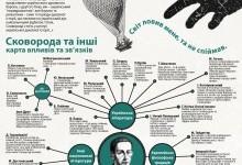 Григорій Сковорода - мислитель, поет, письменник, вчитель, громадський діяч