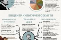 Іван Труш – український художник